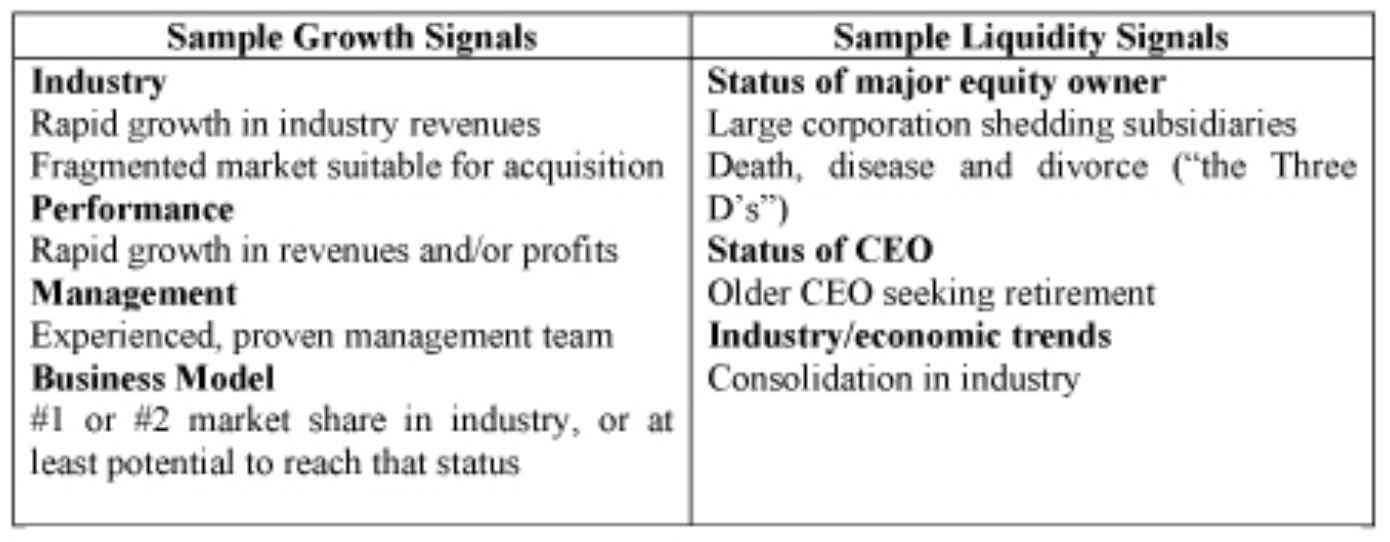 Private equity signals